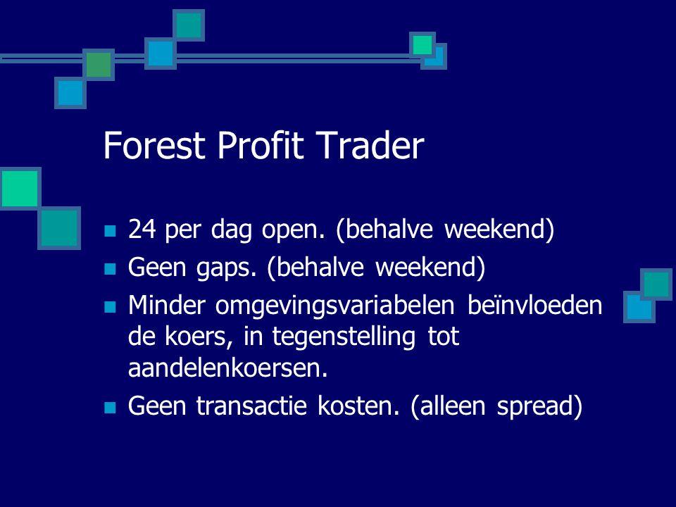 Forest Profit Trader  24 per dag open. (behalve weekend)  Geen gaps. (behalve weekend)  Minder omgevingsvariabelen beïnvloeden de koers, in tegenst