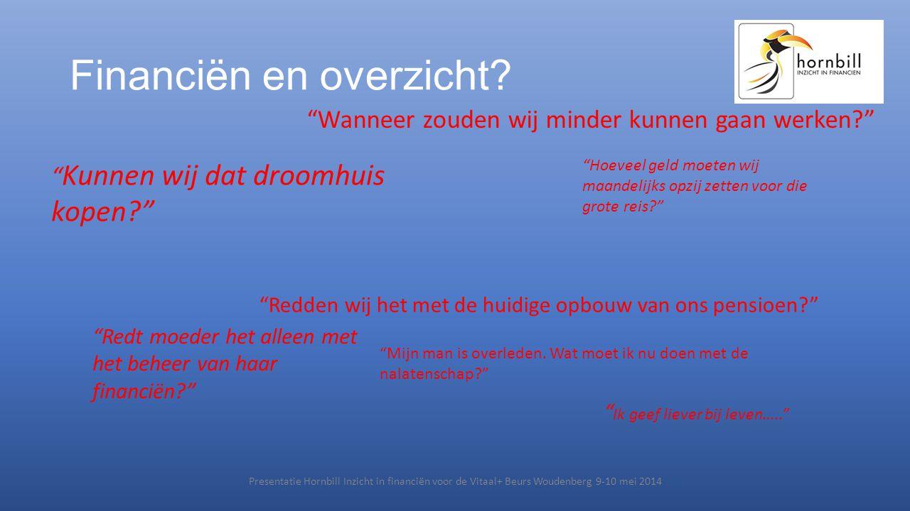 Inzicht in financiën Financiële spiegel Plannen/ Doelen Financiële situatie Maat- regelen Gezins- situatie Presentatie Hornbill Inzicht in financiën voor de Vitaal+ Beurs Woudenberg 9-10 mei 2014