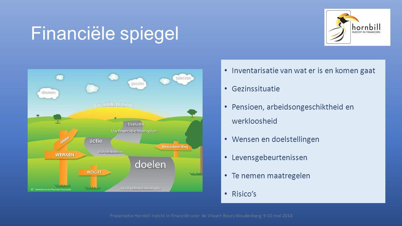 Financiële spiegel • Inventarisatie van wat er is en komen gaat • Gezinssituatie • Pensioen, arbeidsongeschiktheid en werkloosheid • Wensen en doelste