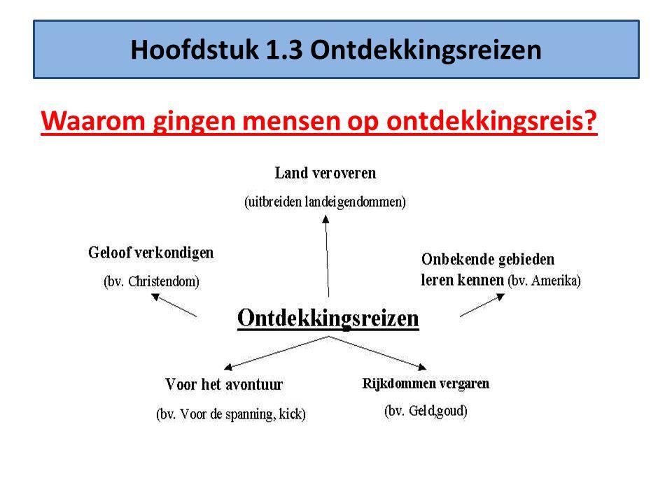 Hoofdstuk 1.3 Ontdekkingsreizen Het Behouden Huys Bekijk de filmpjes: http://www.schooltv.nl/beeldbank/clip/2003112 7_willembarentsz01 http://www.schooltv.nl/beeldbank/clip/20031127_willem barentsz02