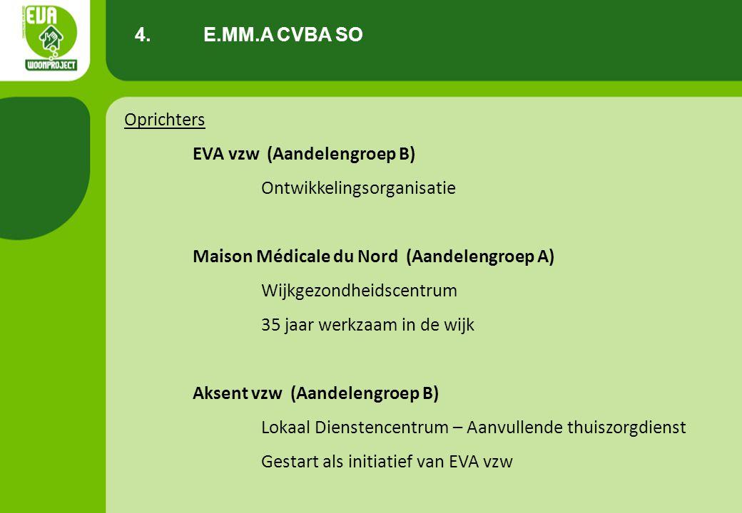 Oprichters EVA vzw (Aandelengroep B) Ontwikkelingsorganisatie Maison Médicale du Nord (Aandelengroep A) Wijkgezondheidscentrum 35 jaar werkzaam in de wijk Aksent vzw (Aandelengroep B) Lokaal Dienstencentrum – Aanvullende thuiszorgdienst Gestart als initiatief van EVA vzw 4.E.MM.A CVBA SO