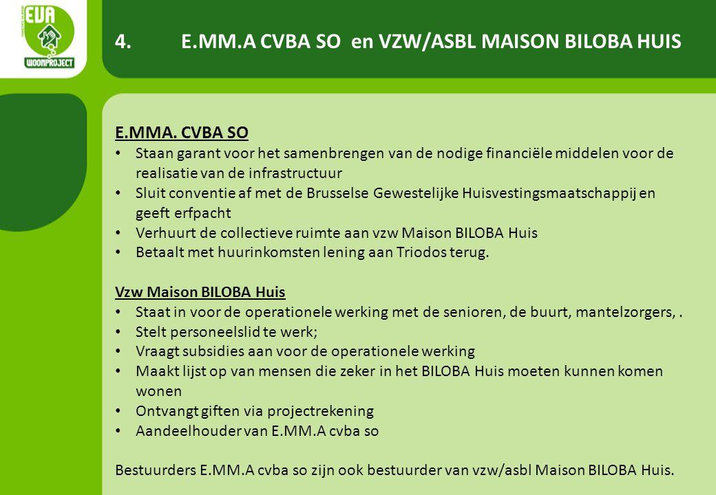 4.E.MM.A CVBA SO en VZW/ASBL MAISON BILOBA HUIS E.MMA.