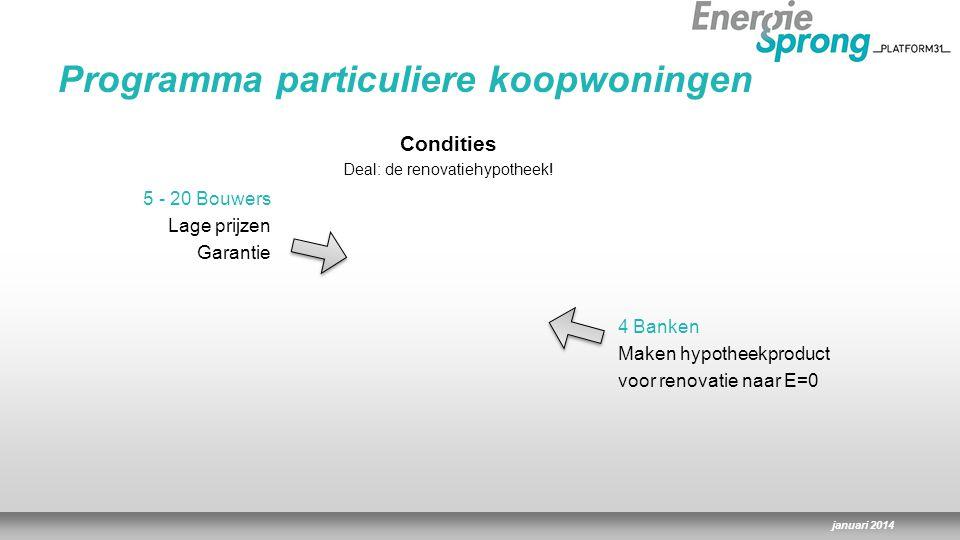 januari 2014 4 Banken Maken hypotheekproduct voor renovatie naar E=0 5 - 20 Bouwers Lage prijzen Garantie Taxateurs Bepalen waardestijging Condities Deal: de renovatiehypotheek.