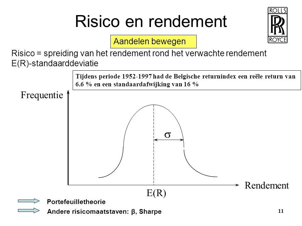 Risico = spreiding van het rendement rond het verwachte rendement E(R)-standaarddeviatie Frequentie Rendement E(R)  Portefeuilletheorie Tijdens perio