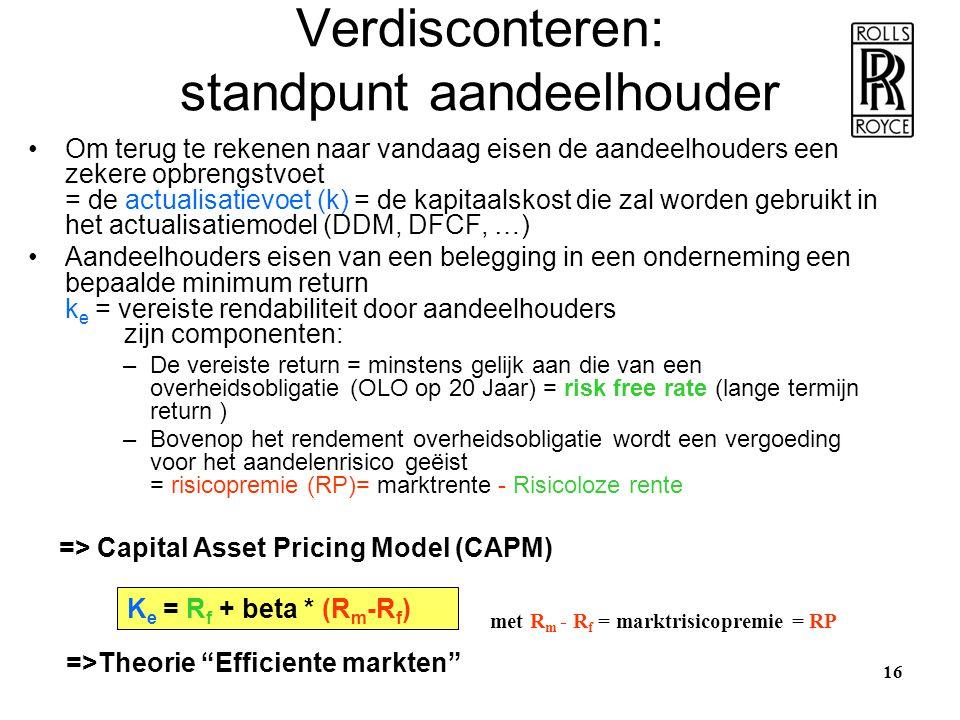 Verdisconteren: standpunt aandeelhouder •Om terug te rekenen naar vandaag eisen de aandeelhouders een zekere opbrengstvoet = de actualisatievoet (k) =
