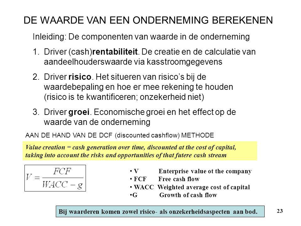 23 DE WAARDE VAN EEN ONDERNEMING BEREKENEN Inleiding: De componenten van waarde in de onderneming 1.Driver (cash)rentabiliteit. De creatie en de calcu