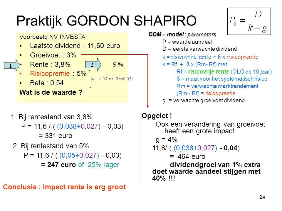 Praktijk GORDON SHAPIRO DDM – model : parameters P = waarde aandeel D = eerste verwachte dividend k = risicovrije rente + ß x risicopremie k = Rf + ß
