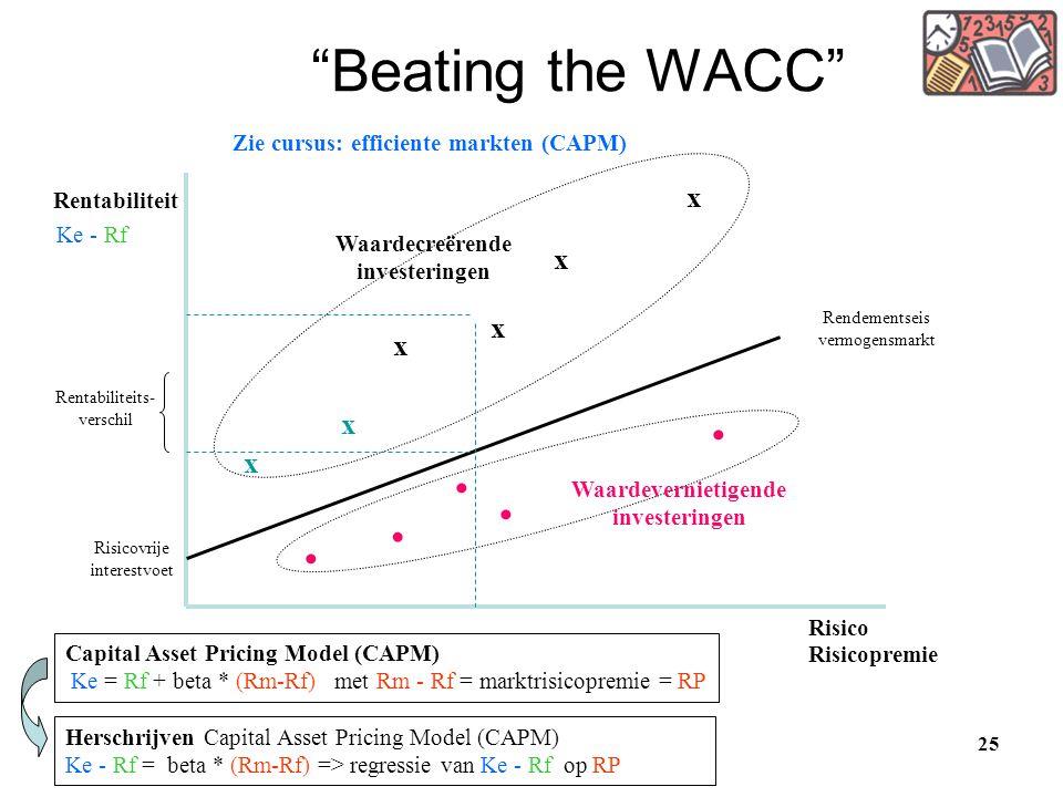 """25 """"Beating the WACC"""" Rentabiliteit Risico Risicovrije interestvoet Rendementseis vermogensmarkt x x x x x x Waardecreërende investeringen • • • • • W"""
