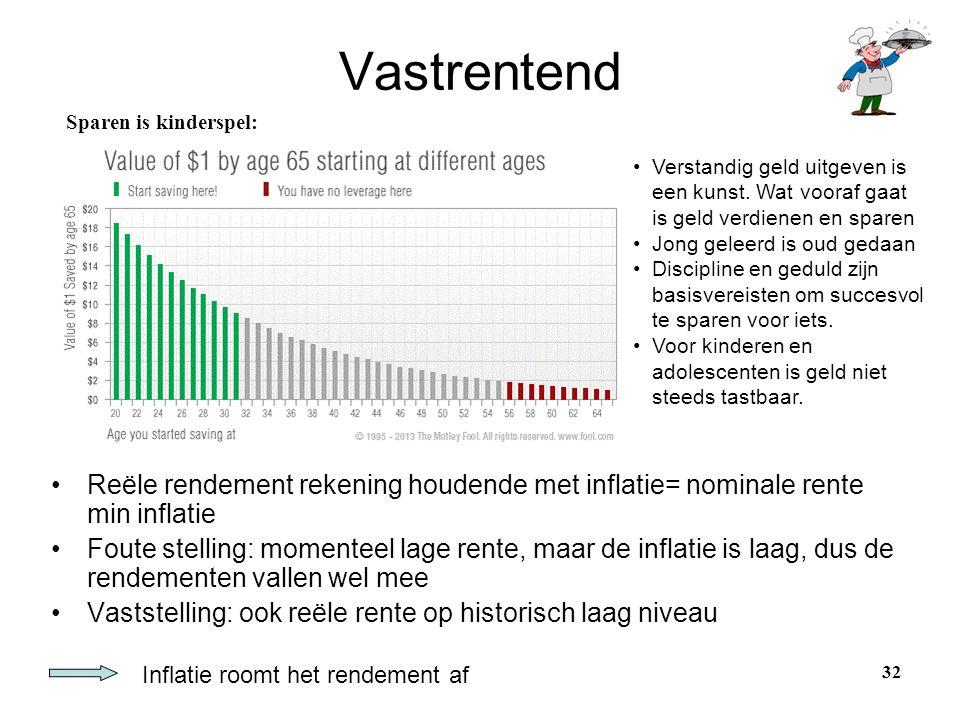 Vastrentend •Reële rendement rekening houdende met inflatie= nominale rente min inflatie •Foute stelling: momenteel lage rente, maar de inflatie is la