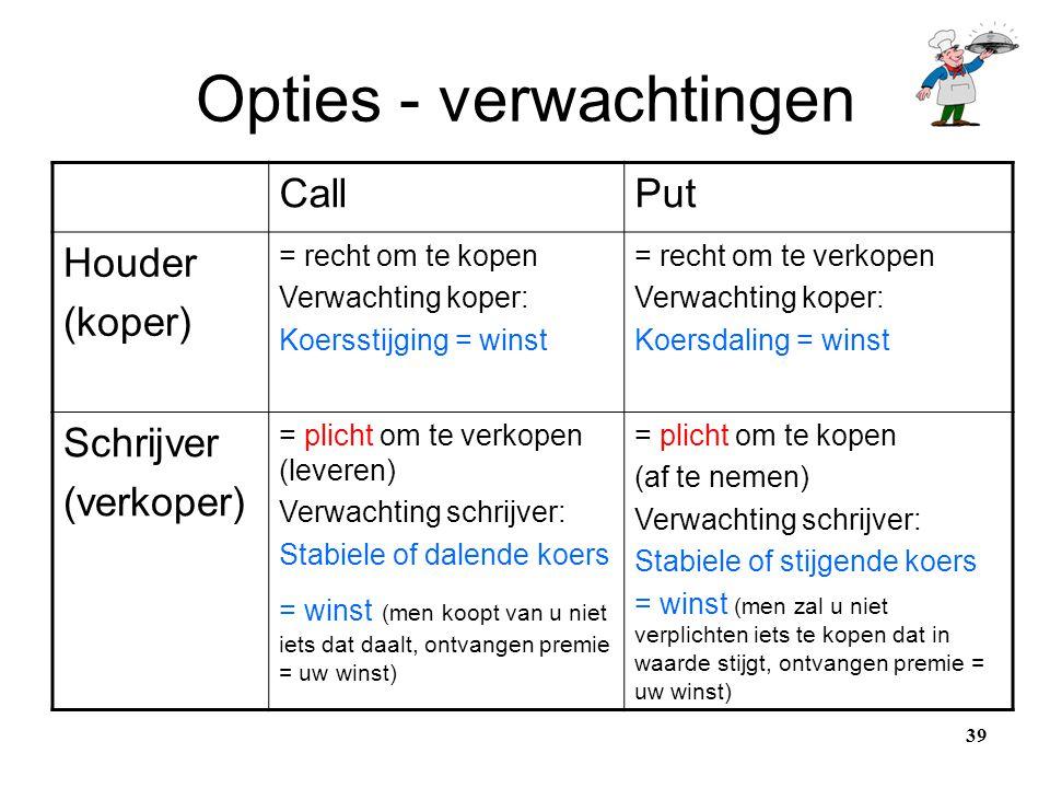 Opties - verwachtingen CallPut Houder (koper) = recht om te kopen Verwachting koper: Koersstijging = winst = recht om te verkopen Verwachting koper: K