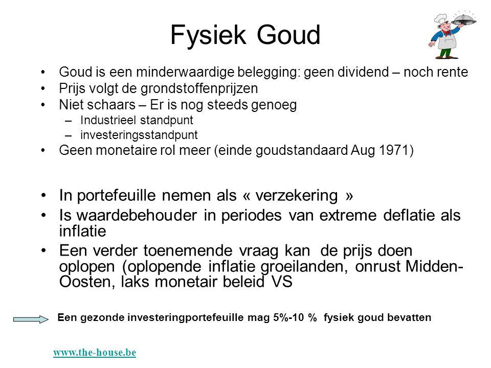 Fysiek Goud •Goud is een minderwaardige belegging: geen dividend – noch rente •Prijs volgt de grondstoffenprijzen •Niet schaars – Er is nog steeds gen