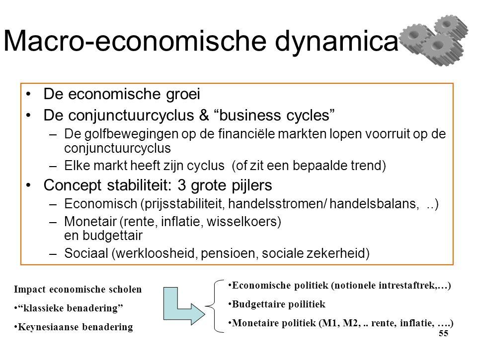 """Macro-economische dynamica •De economische groei •De conjunctuurcyclus & """"business cycles"""" –De golfbewegingen op de financiële markten lopen voorruit"""