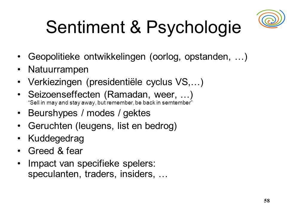 Sentiment & Psychologie •Geopolitieke ontwikkelingen (oorlog, opstanden, …) •Natuurrampen •Verkiezingen (presidentiële cyclus VS,…) •Seizoenseffecten