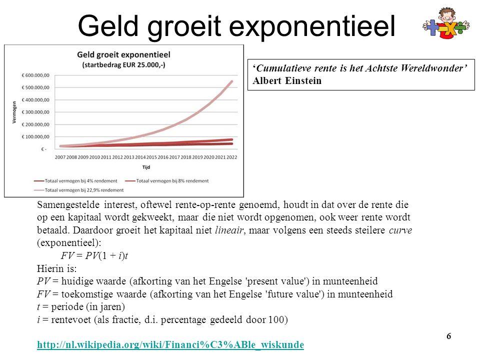 6 Geld groeit exponentieel 'Cumulatieve rente is het Achtste Wereldwonder' Albert Einstein http://nl.wikipedia.org/wiki/Financi%C3%ABle_wiskunde Samen
