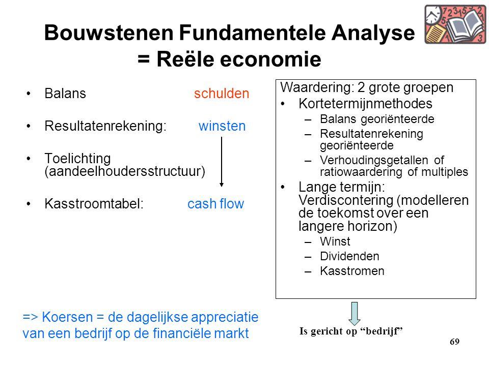 Bouwstenen Fundamentele Analyse = Reële economie •Balans schulden •Resultatenrekening: winsten •Toelichting (aandeelhoudersstructuur) •Kasstroomtabel: