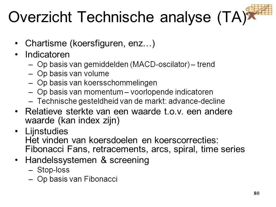 Overzicht Technische analyse (TA) •Chartisme (koersfiguren, enz…) •Indicatoren –Op basis van gemiddelden (MACD-oscilator) – trend –Op basis van volume