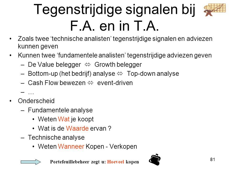 Tegenstrijdige signalen bij F.A. en in T.A. •Zoals twee 'technische analisten' tegenstrijdige signalen en adviezen kunnen geven •Kunnen twee 'fundamen