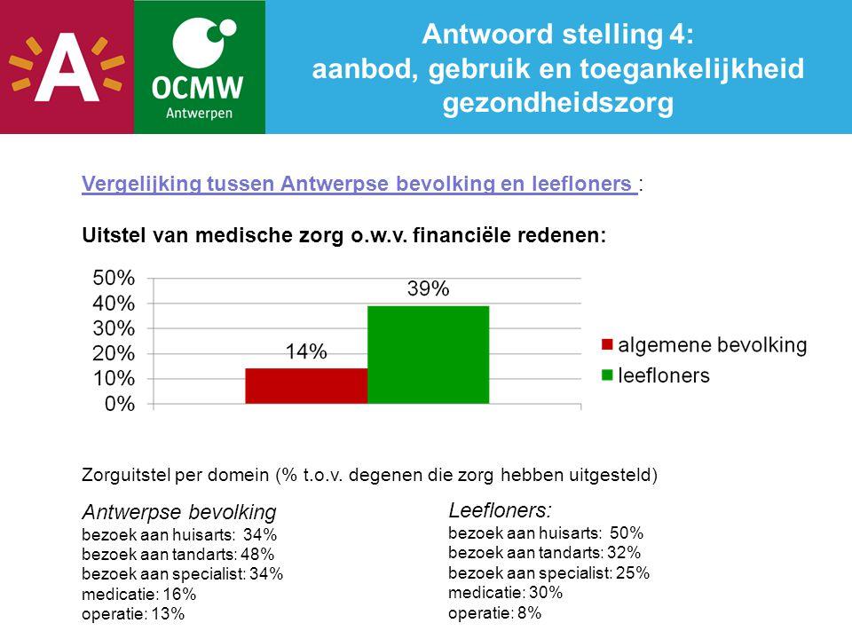 Antwoord stelling 4: aanbod, gebruik en toegankelijkheid gezondheidszorg Vergelijking tussen Antwerpse bevolking en leefloners : Uitstel van medische