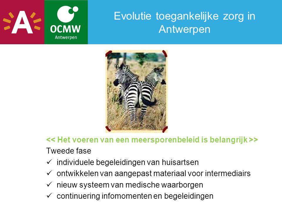 Evolutie toegankelijke zorg in Antwerpen > Tweede fase  individuele begeleidingen van huisartsen  ontwikkelen van aangepast materiaal voor intermedi