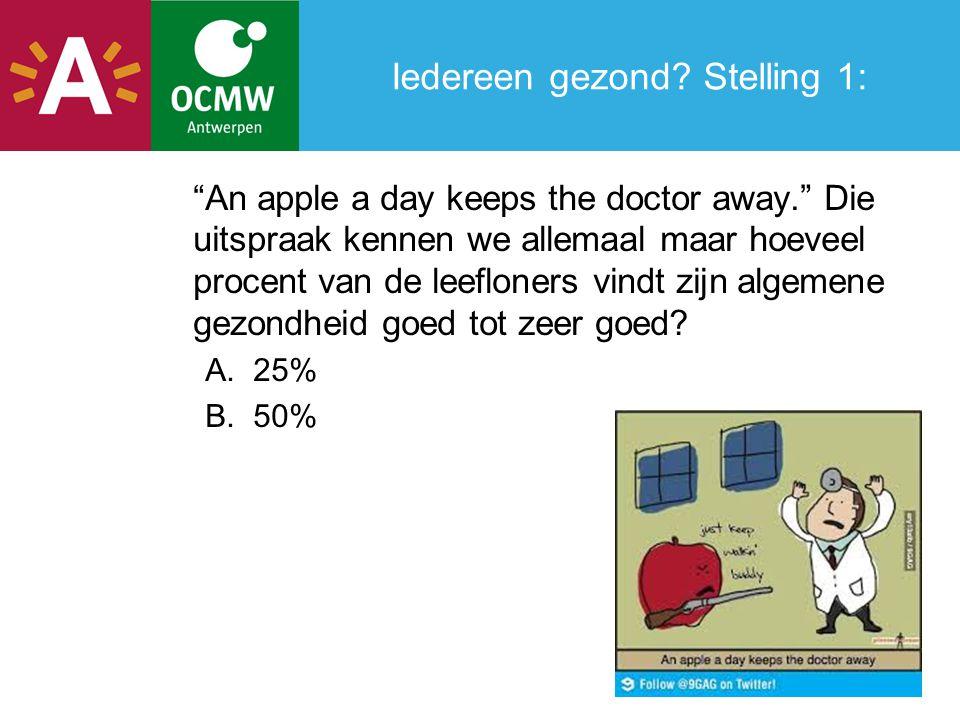 """Iedereen gezond? Stelling 1: """"An apple a day keeps the doctor away."""" Die uitspraak kennen we allemaal maar hoeveel procent van de leefloners vindt zij"""
