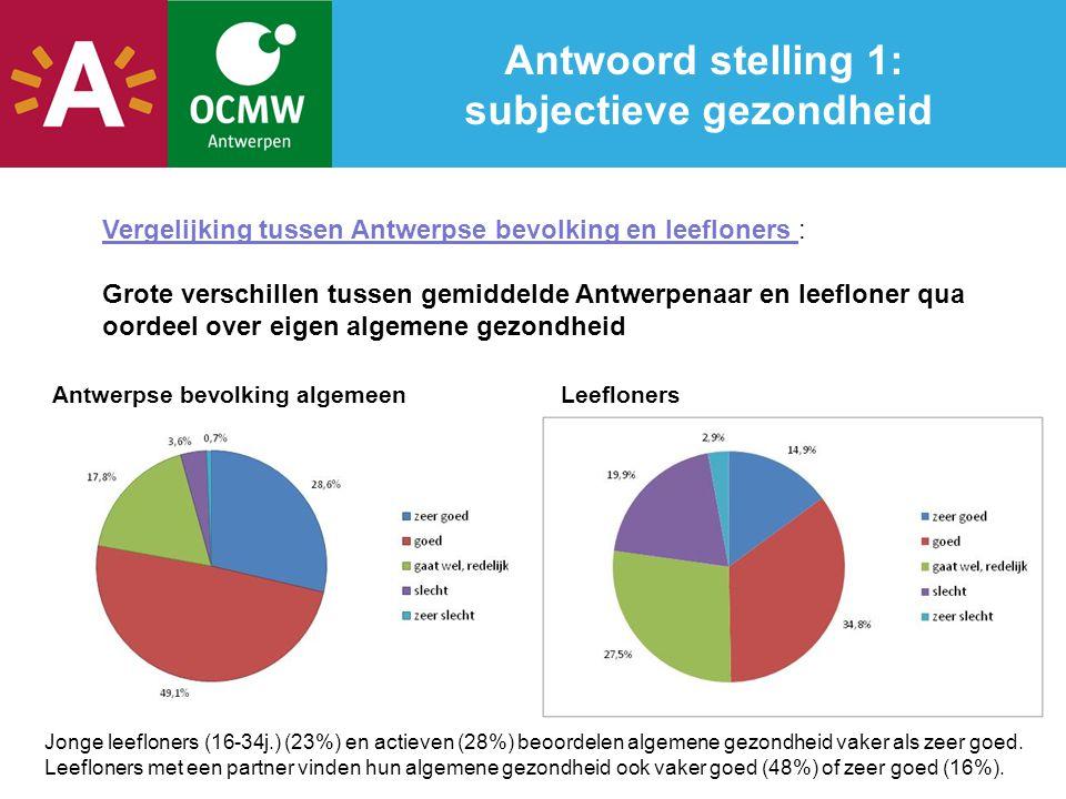 Antwoord stelling 1: subjectieve gezondheid Vergelijking tussen Antwerpse bevolking en leefloners : Grote verschillen tussen gemiddelde Antwerpenaar e