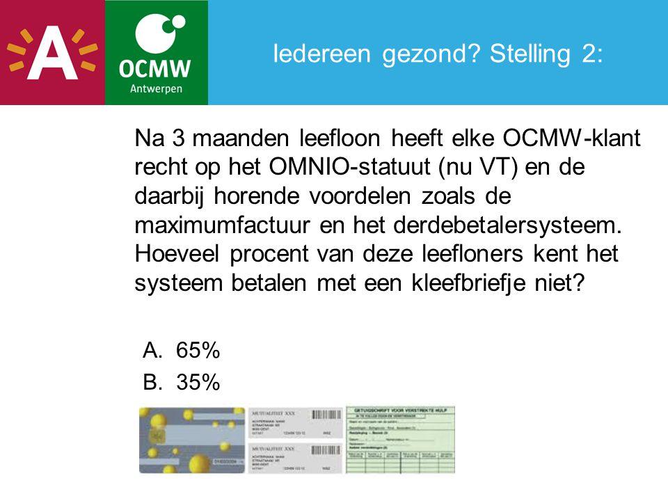 Antwoord stelling 2: aanbod, gebruik en toegankelijkheid gezondheidszorg Vergelijking tussen Antwerpse bevolking en leefloners : In Antwerpse gezondheidsenquête gevraagd naar kennis over maximumfactuur, derdebetalerssysteem en het OMNIO-statuut.