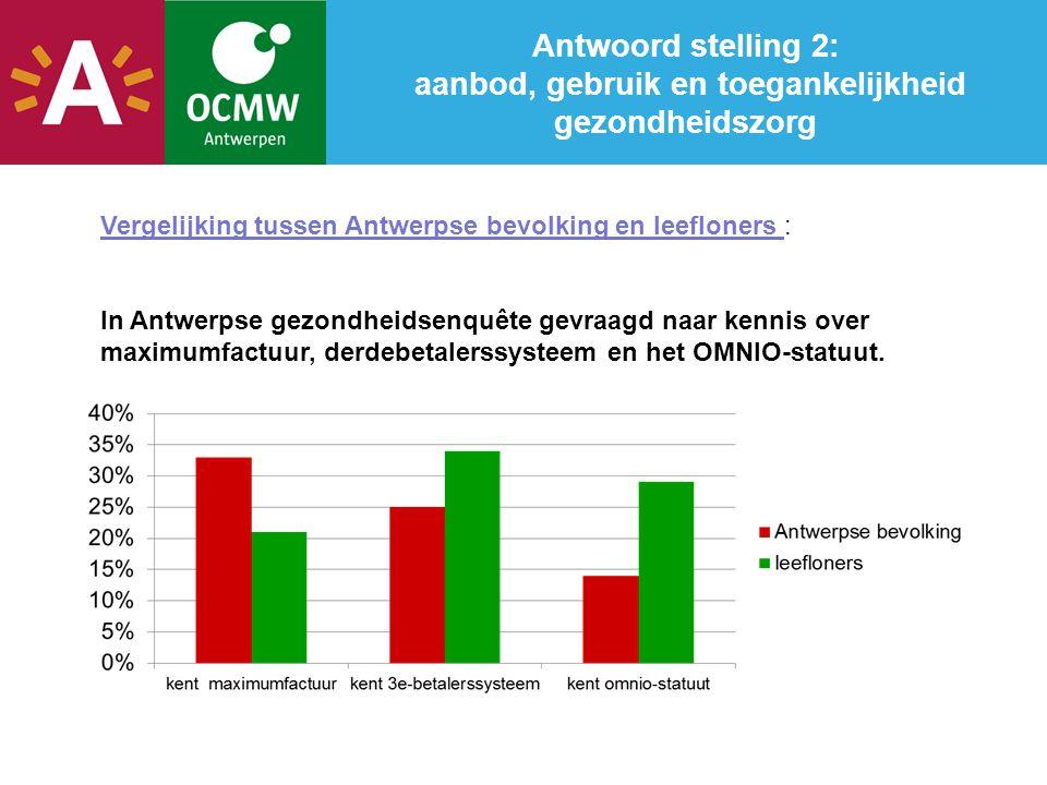 Knelpunten en successen toegankelijke zorg in Antwerpen Successen:  Versmelting stad en OCMW in dienst gezondheid  Mooie resultaten op actieniveau: bv webapplicatie, infofiches gezondheidszorg in België  OCMW klanten sluiten op dit moment aan bij % vaste huisdokter 'gewone' Antwerpenaar  Werkgroepen die werken: bv enquête bij huisartsen ivm huisartsentekort Knelpunten:  Samenwerking opzetten met zelfstandigen vraagt een specifieke aanpak  Klanten/cliënten moeten erg ondersteund worden om deel te nemen aan een infomoment  Dilemma: verplichting of vrije keuze?