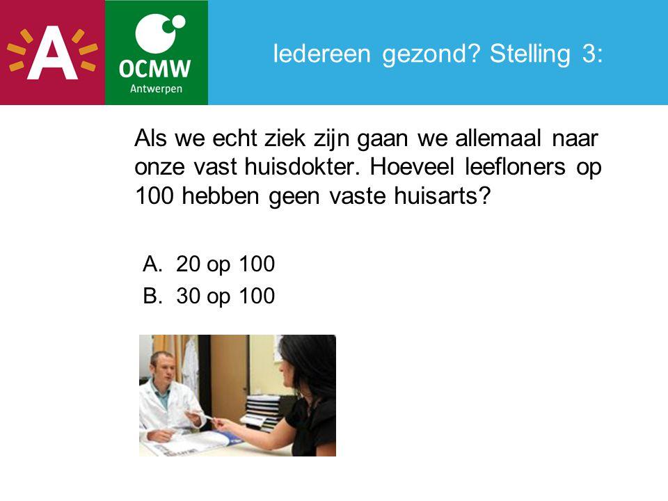 Antwoord stelling 3: aanbod, gebruik en toegankelijkheid gezondheidszorg Vergelijking tussen Antwerpse bevolking en leefloners : Vaste huisarts: