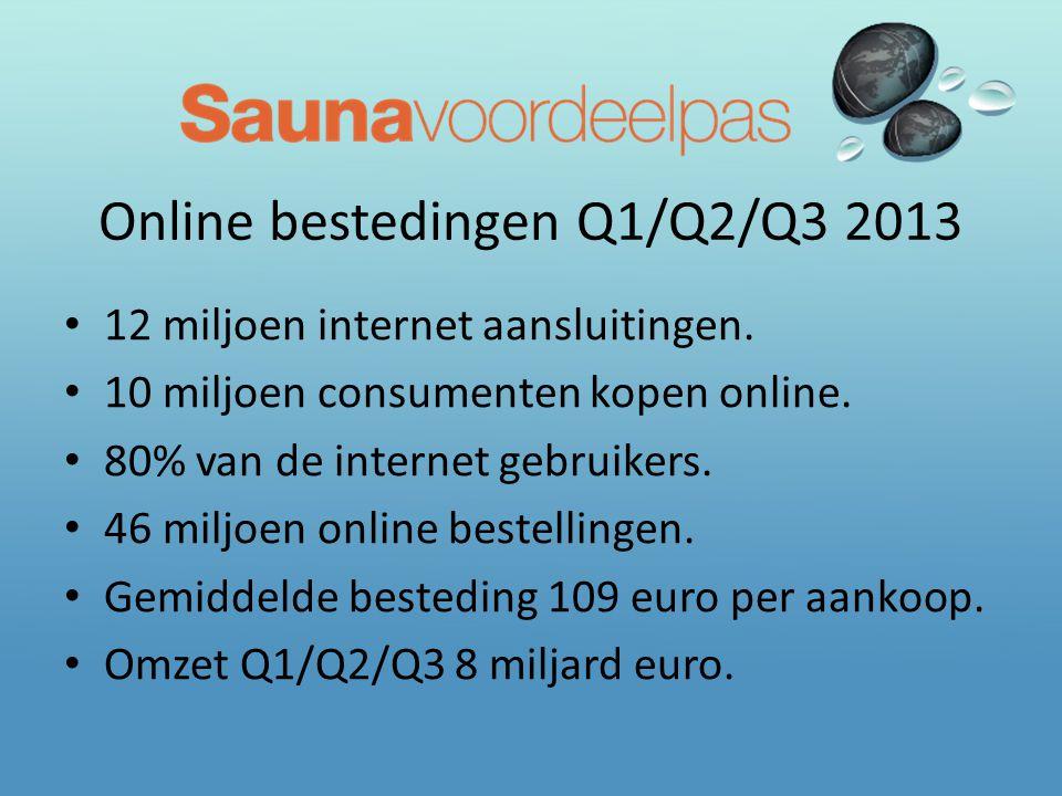 Online bestedingen Q1/Q2/Q3 2013 • 12 miljoen internet aansluitingen. • 10 miljoen consumenten kopen online. • 80% van de internet gebruikers. • 46 mi