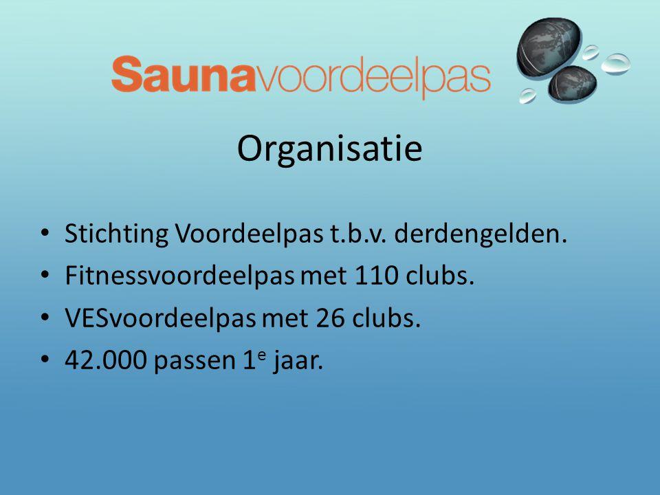 Organisatie • Stichting Voordeelpas t.b.v. derdengelden. • Fitnessvoordeelpas met 110 clubs. • VESvoordeelpas met 26 clubs. • 42.000 passen 1 e jaar.