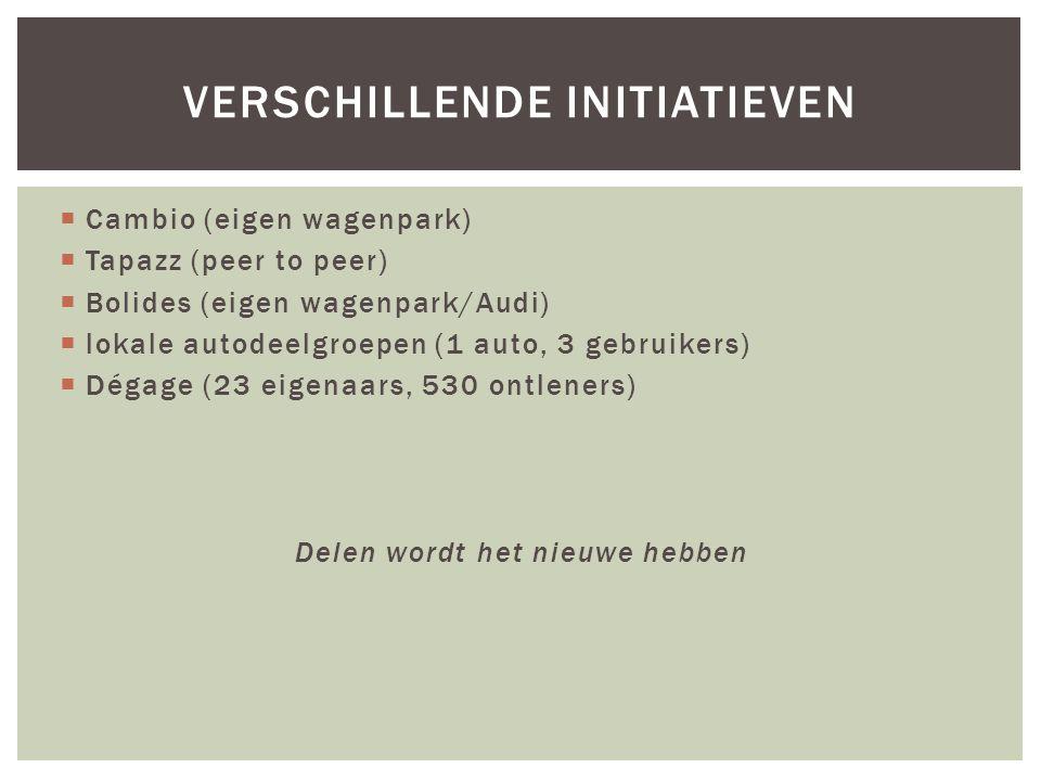  ° 1998 Gent  Ledenorganisatie en vrijwilligers  Kostendelend en betaalbaar  Bewuste keuze tot deelname  Minder rijden als doel  Meer ruimte in de stad DÉGAGE VISIE