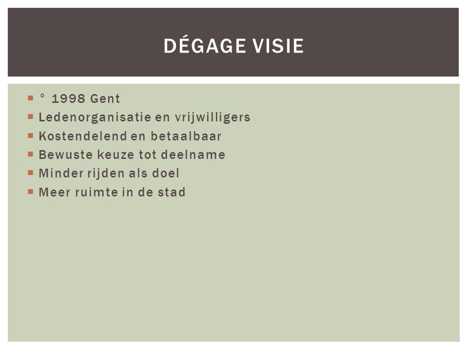  Nu 23 eigenaars, 530 ontleners  Jaarlijks 150 kandidaat-ontleners, 80 inschrijvingen  Divers gebruik :  2 tot 100 jaarlijkse ritten per ontlener  2 tot 2000 km per rit  300.000 gedeelde kilometers / jaar  3000 ritten door ontleners / jaar  5 à 15 schadegevallen / jaar DÉGAGE IN CIJFERS