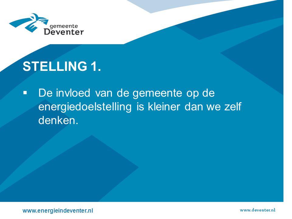 STELLING 1.  De invloed van de gemeente op de energiedoelstelling is kleiner dan we zelf denken.