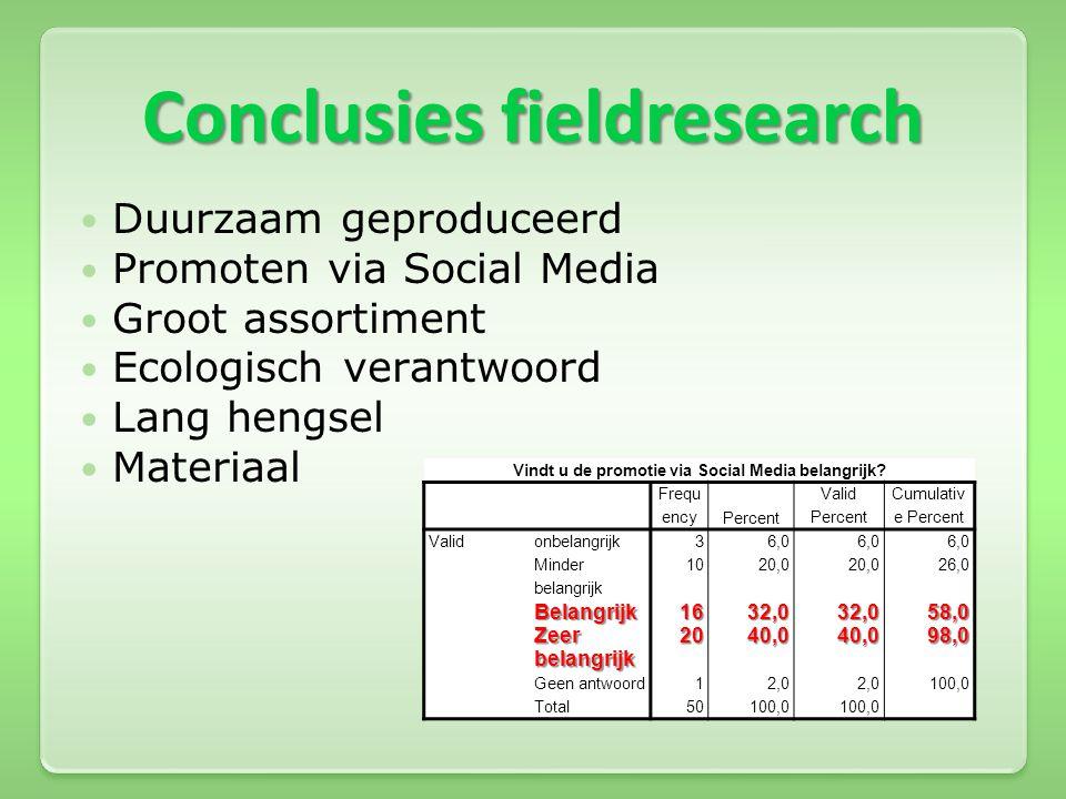 Conclusies fieldresearch  Duurzaam geproduceerd  Promoten via Social Media  Groot assortiment  Ecologisch verantwoord  Lang hengsel  Materiaal V