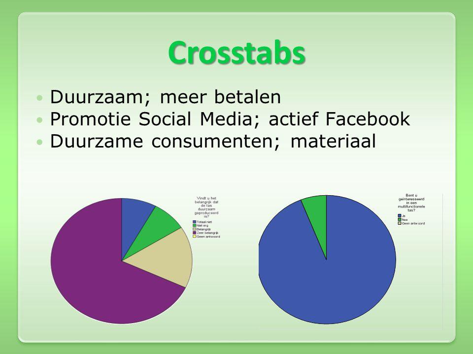 Crosstabs  Duurzaam; meer betalen  Promotie Social Media; actief Facebook  Duurzame consumenten; materiaal