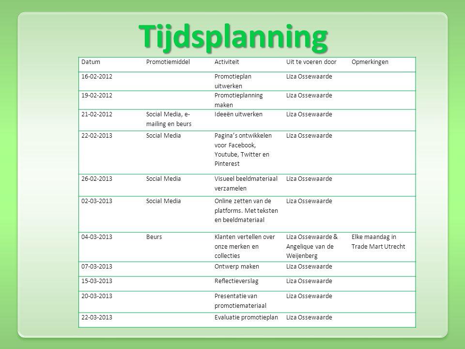 Tijdsplanning DatumPromotiemiddelActiviteitUit te voeren doorOpmerkingen 16-02-2012 Promotieplan uitwerken Liza Ossewaarde 19-02-2012 Promotieplanning