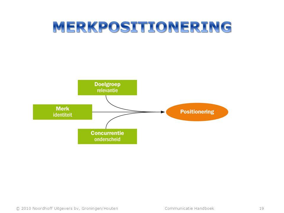 © 2010 Noordhoff Uitgevers bv, Groningen/Houten Communicatie Handboek 19