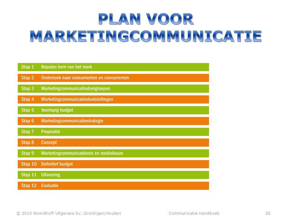 © 2010 Noordhoff Uitgevers bv, Groningen/Houten Communicatie Handboek 26