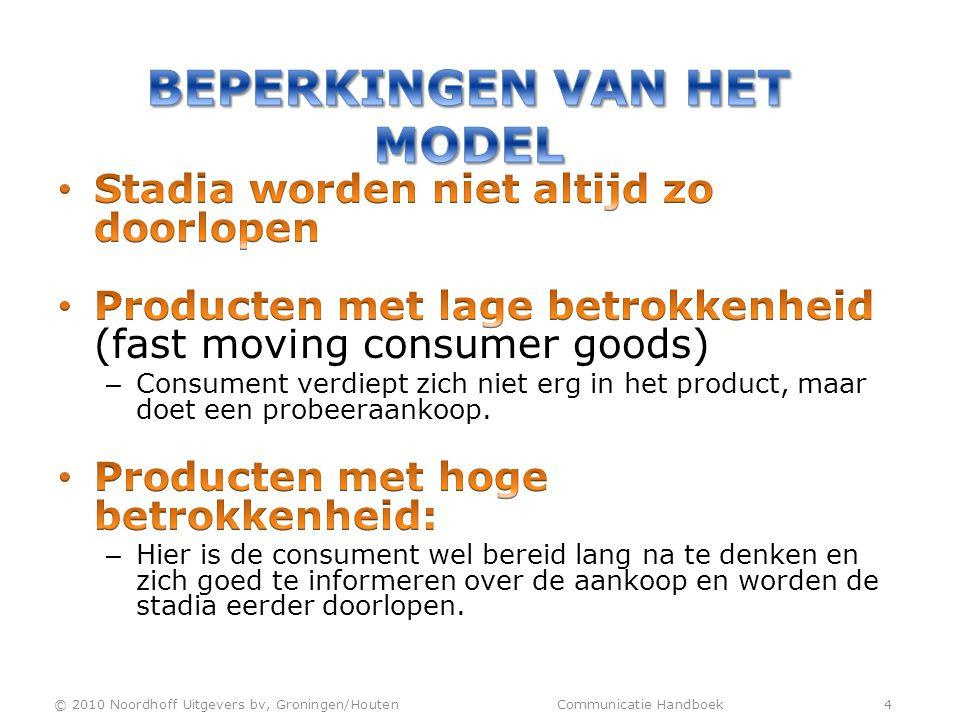 • Een goede propositie is: – Overtuigend – Onderscheidend – Geloofwaardig – Maatschappelijk aanvaardbaar © 2010 Noordhoff Uitgevers bv, Groningen/Houten Communicatie Handboek 65