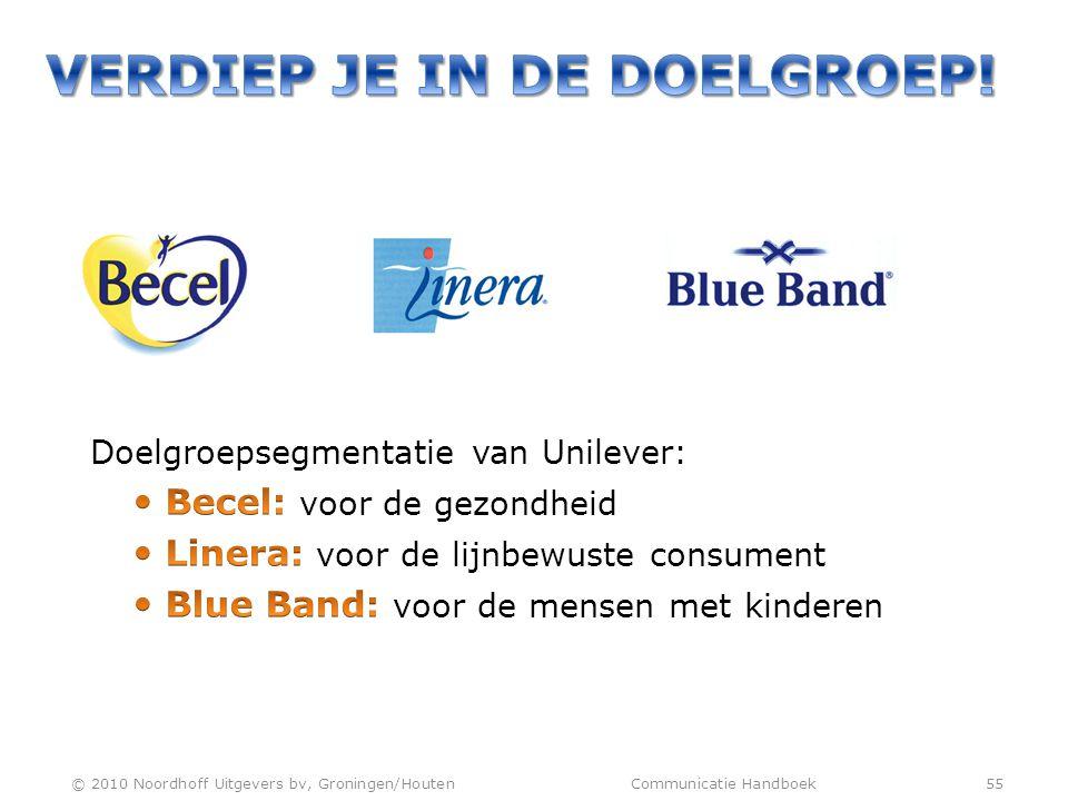 © 2010 Noordhoff Uitgevers bv, Groningen/Houten Communicatie Handboek 55