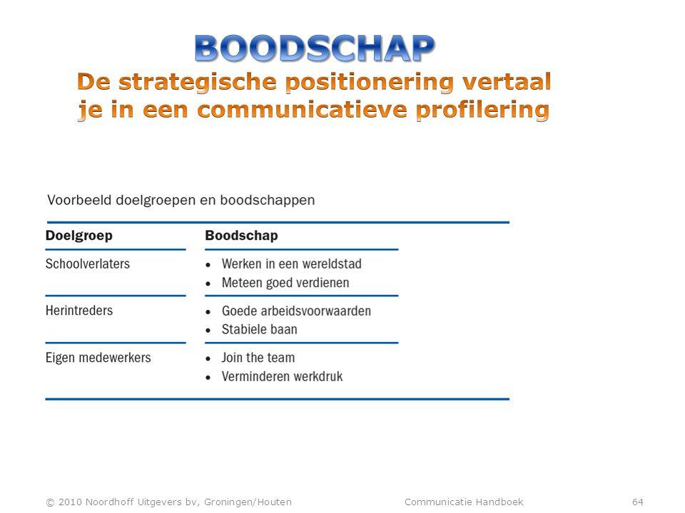 © 2010 Noordhoff Uitgevers bv, Groningen/Houten Communicatie Handboek 64