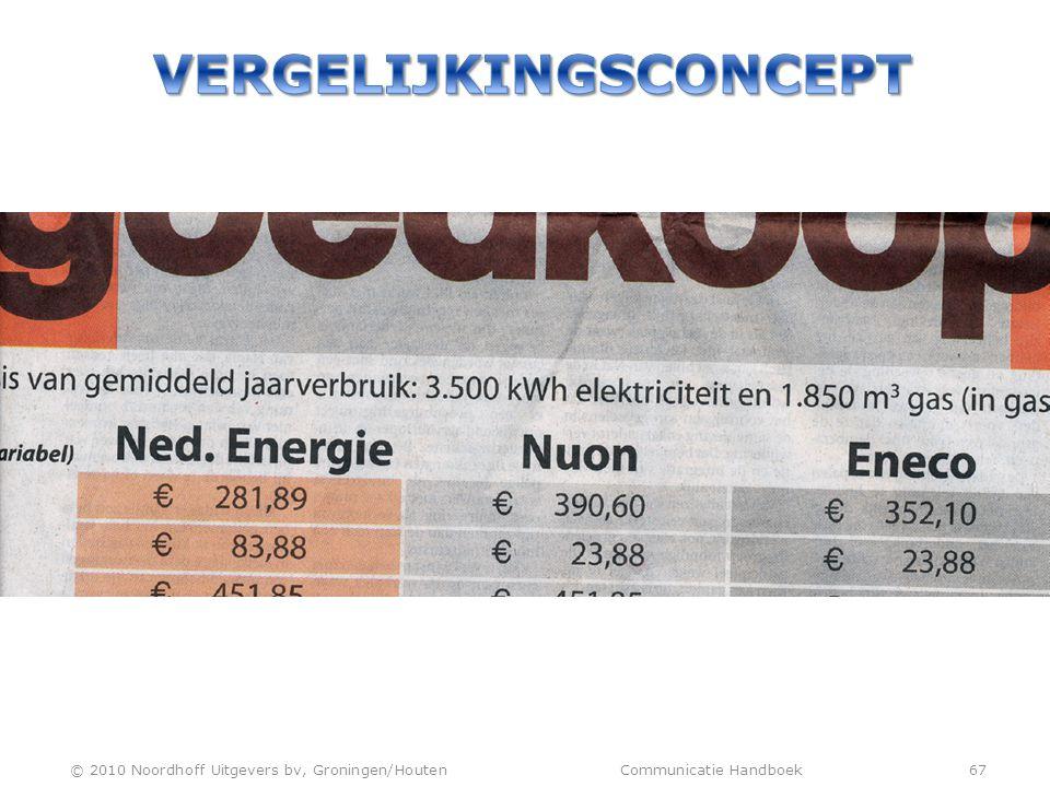 © 2010 Noordhoff Uitgevers bv, Groningen/Houten Communicatie Handboek 67