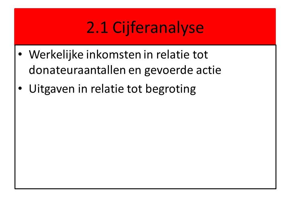 2.1 Cijferanalyse • Werkelijke inkomsten in relatie tot donateuraantallen en gevoerde actie • Uitgaven in relatie tot begroting
