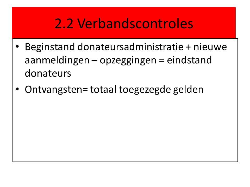 2.2 Verbandscontroles • Beginstand donateursadministratie + nieuwe aanmeldingen – opzeggingen = eindstand donateurs • Ontvangsten= totaal toegezegde g