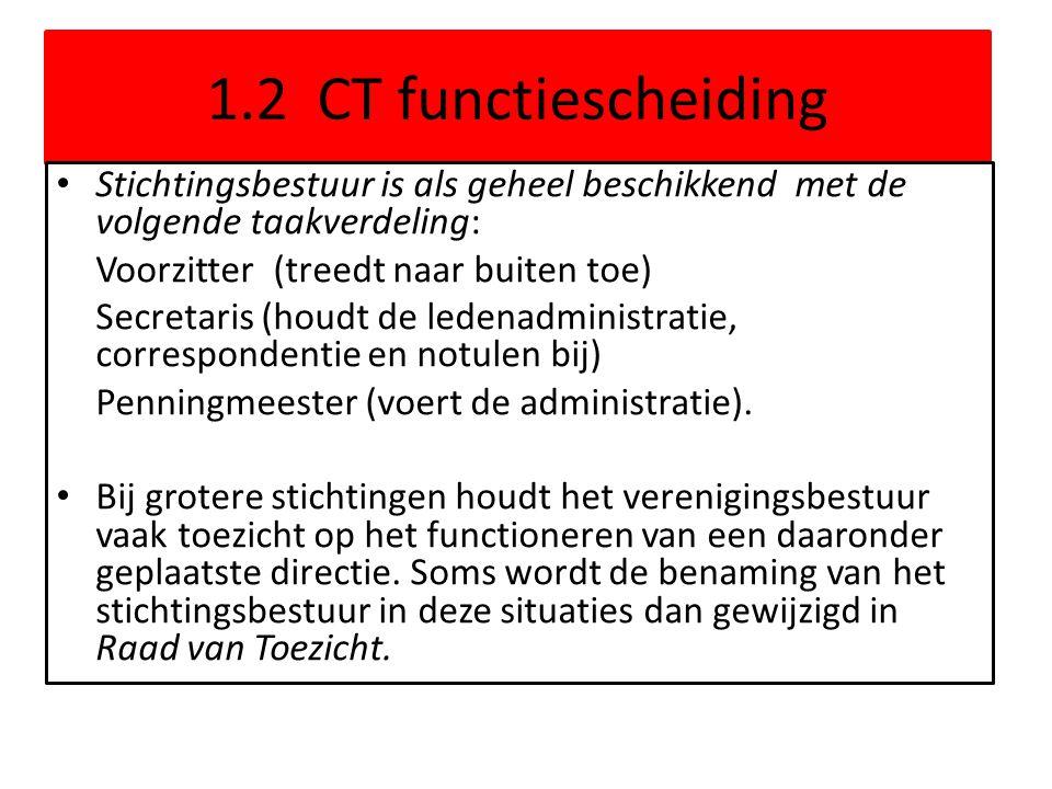 1.2 CT functiescheiding • Stichtingsbestuur is als geheel beschikkend met de volgende taakverdeling: Voorzitter (treedt naar buiten toe) Secretaris (h