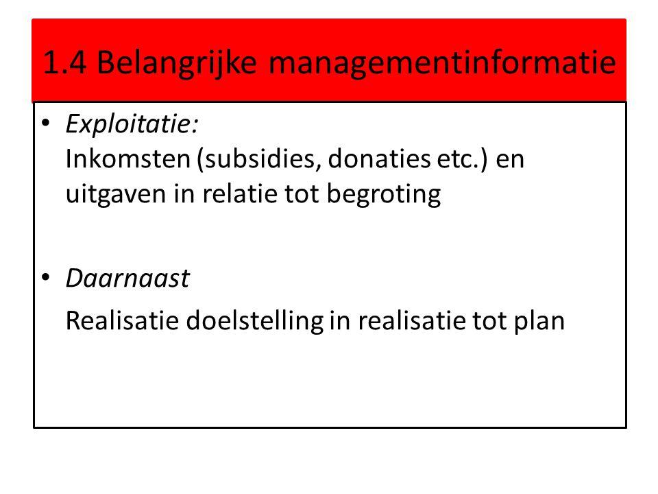 1.4 Belangrijke managementinformatie • Exploitatie: Inkomsten (subsidies, donaties etc.) en uitgaven in relatie tot begroting • Daarnaast Realisatie d