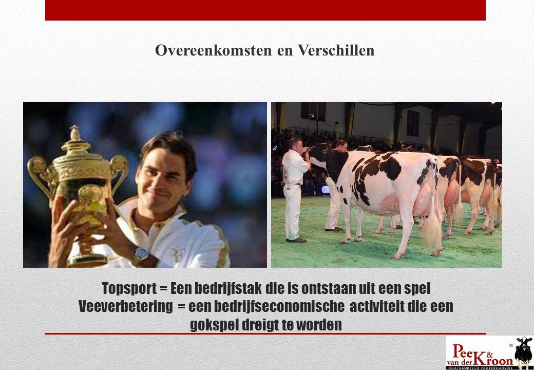 Topsport = Een bedrijfstak die is ontstaan uit een spel Veeverbetering = een bedrijfseconomische activiteit die een gokspel dreigt te worden Overeenkomsten en Verschillen