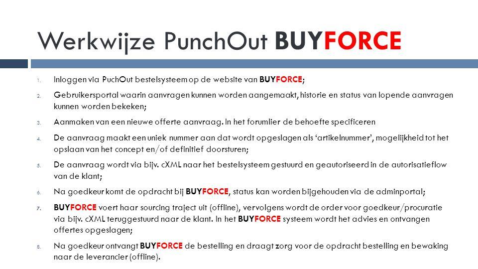 Werkwijze PunchOut BUYFORCE 1. Inloggen via PuchOut bestelsysteem op de website van BUYFORCE; 2. Gebruikersportal waarin aanvragen kunnen worden aange