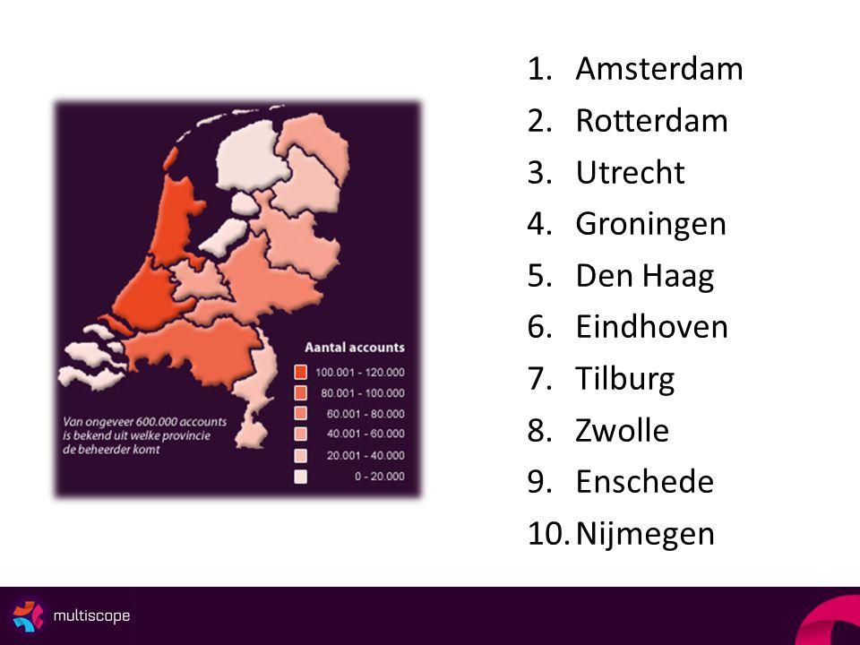 1.Amsterdam 2.Rotterdam 3.Utrecht 4.Groningen 5.Den Haag 6.Eindhoven 7.Tilburg 8.Zwolle 9.Enschede 10.Nijmegen
