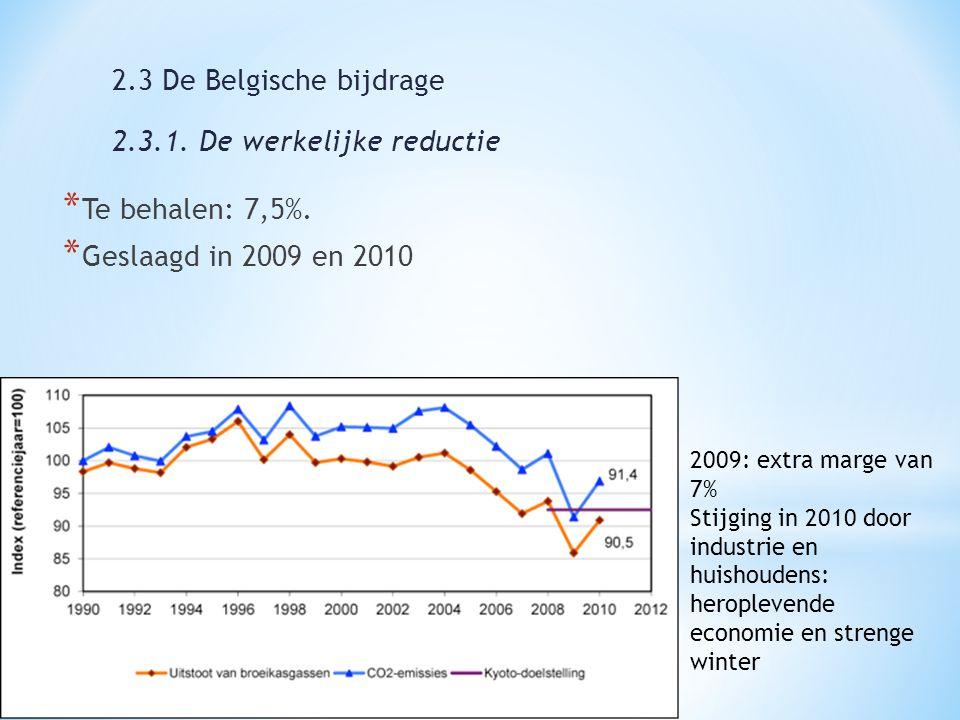 * Te behalen: 7,5%. * Geslaagd in 2009 en 2010 2.3.1. De werkelijke reductie 2009: extra marge van 7% Stijging in 2010 door industrie en huishoudens: